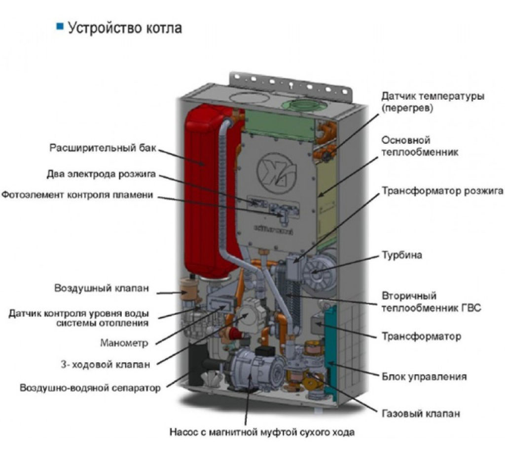 Схема нагревательного котла