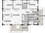 Дом в классическом стиле с колоннами Т062