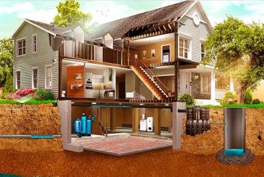 Инженерные коммуникации загородного дома