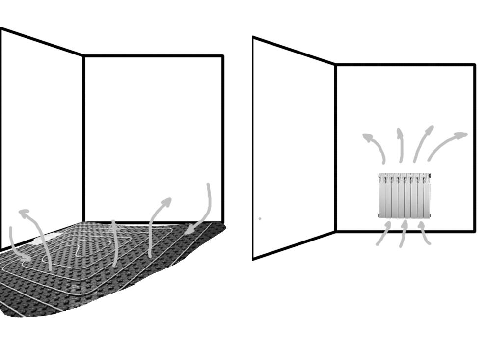 конвекция воздуха в помещениях с теплым полом и радиатором