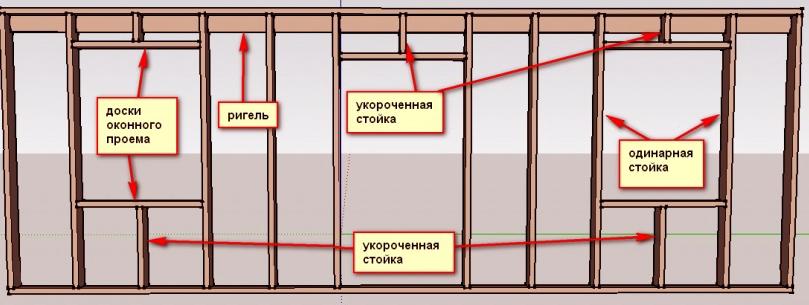 Схема расположения ригеля по финской технологии
