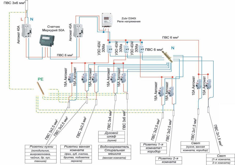 Электрическая схема сети