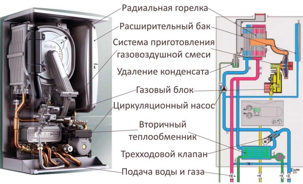 Схема компенсационного газового котла