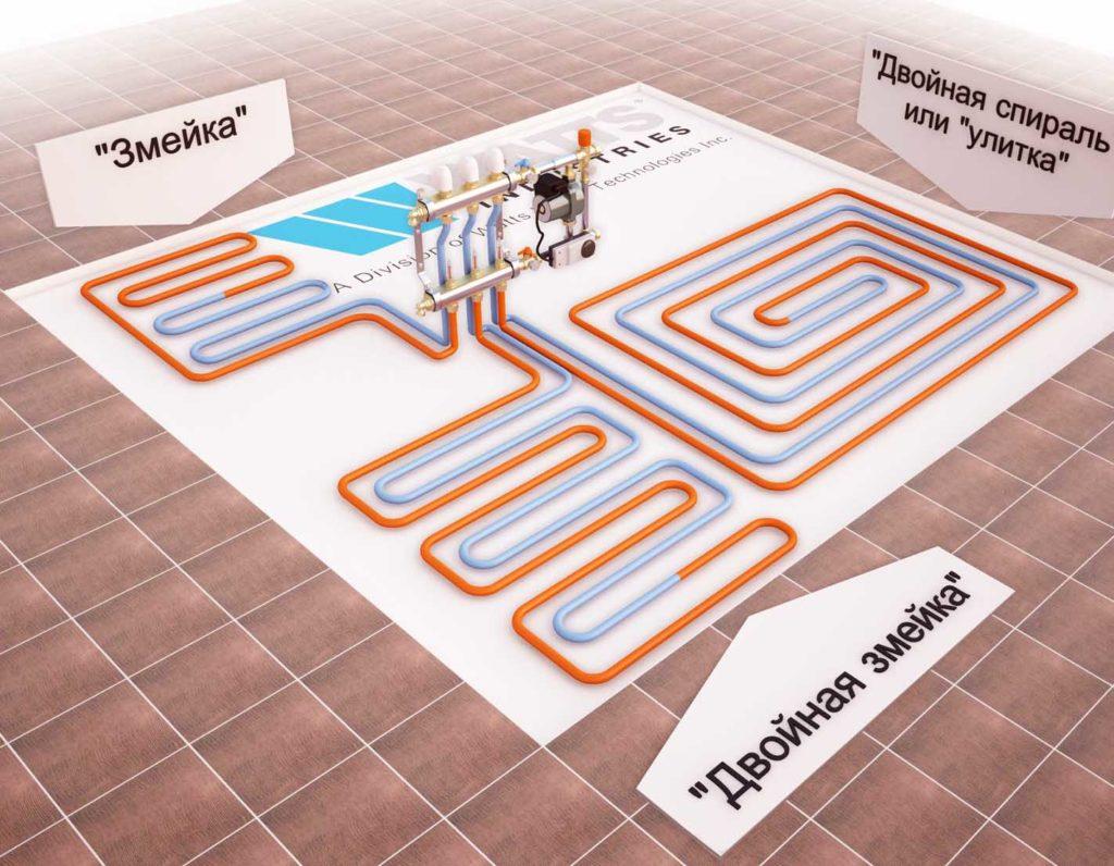 Способы укладки трубопровода