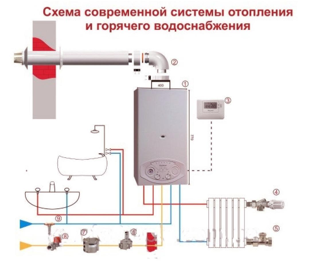 Схема подключения воды от газовой колонки