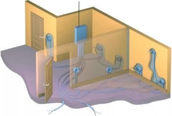 Схема электрического подключения частного дома