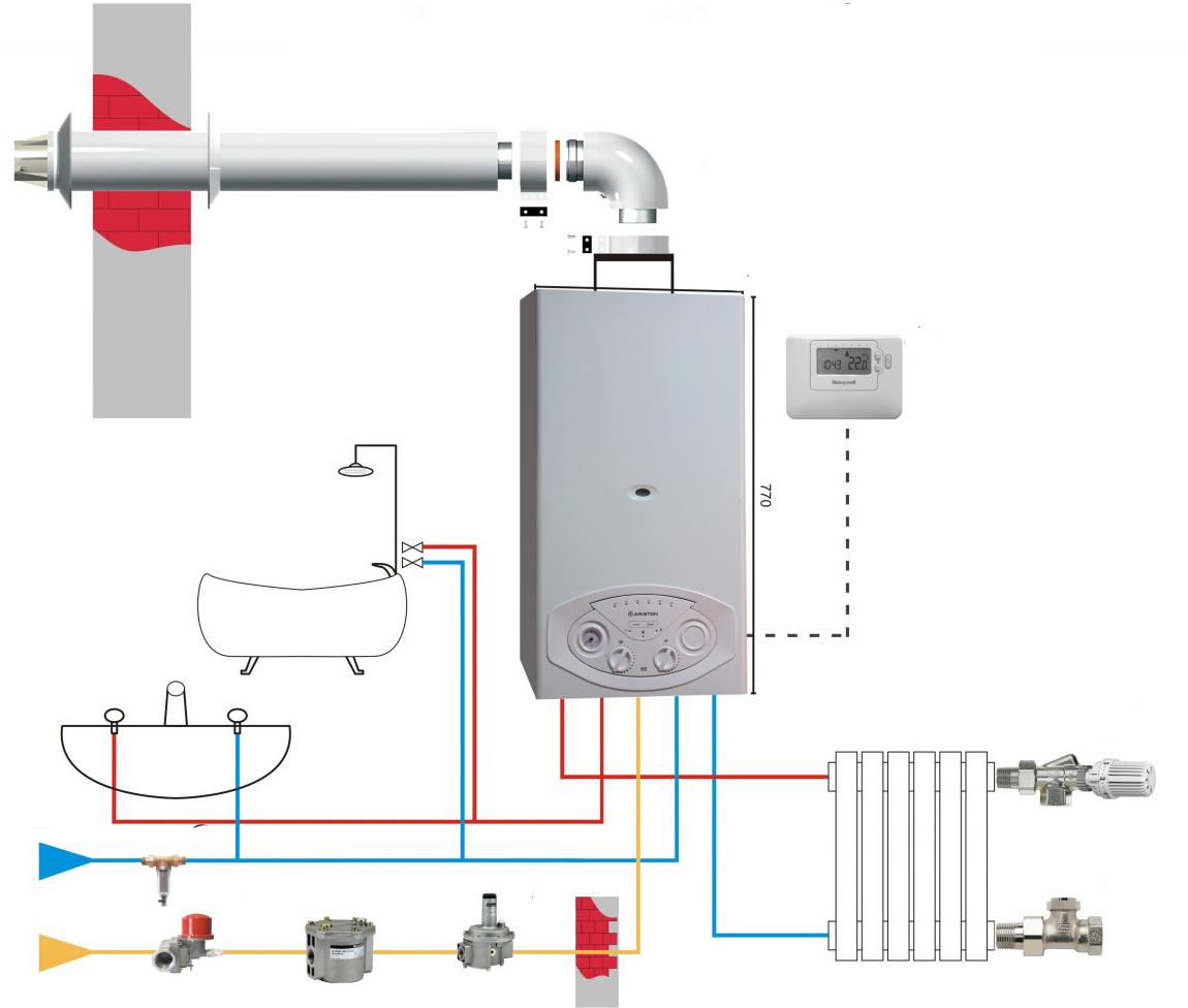 Схема подключение газового котла к отоплению и водоснабжению