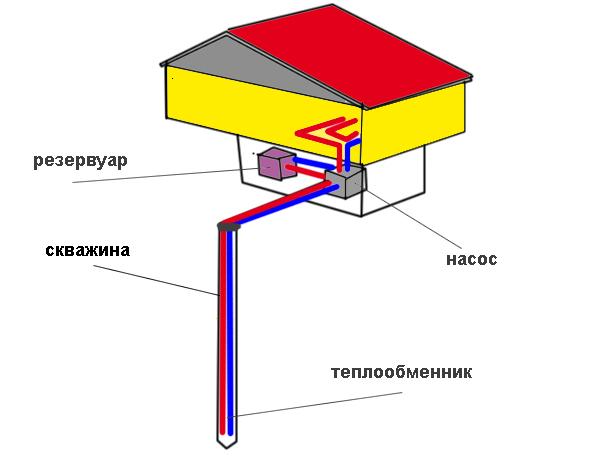 Использование геотермальных источников