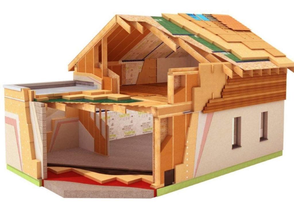 Схематическое устройство каркасного дома