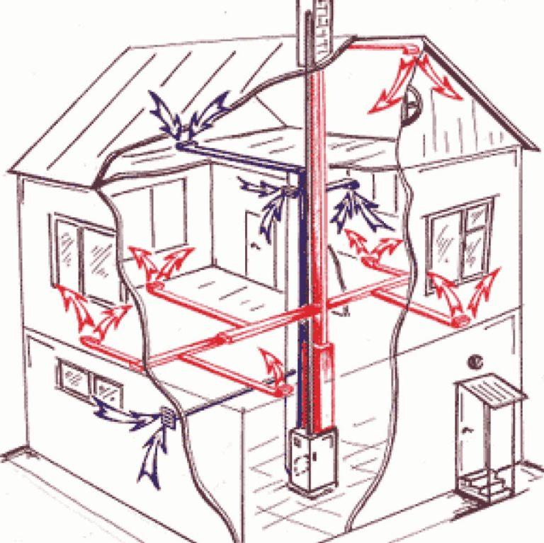Чертеж вентиляции дома своими руками 56
