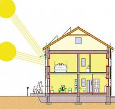 Жилые помещения располагают на солнечной стороне