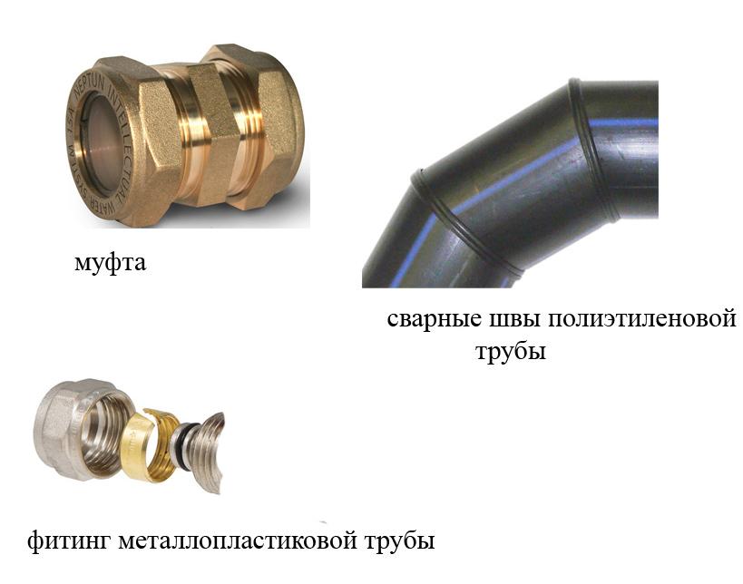 Соединительные элементы труб