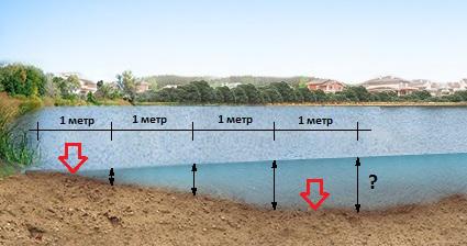 Длина свай может быть различна в зависимости от глубины