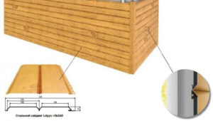 Стена, облицованная сайдингом