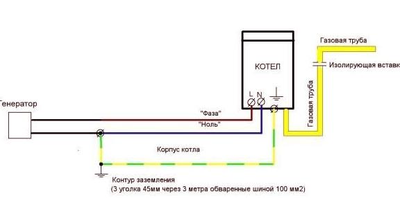 Схема заземления котла